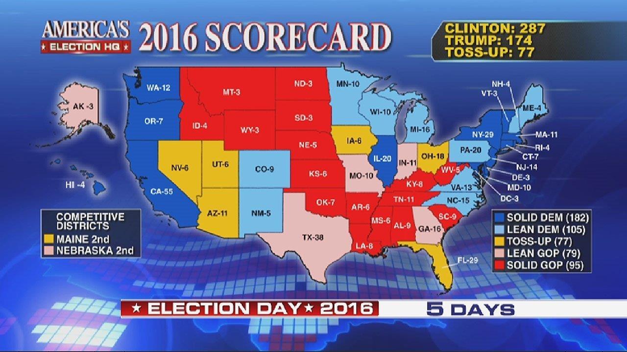 Fox News Electoral Scorecard: Key states tilting toward Trump after ...
