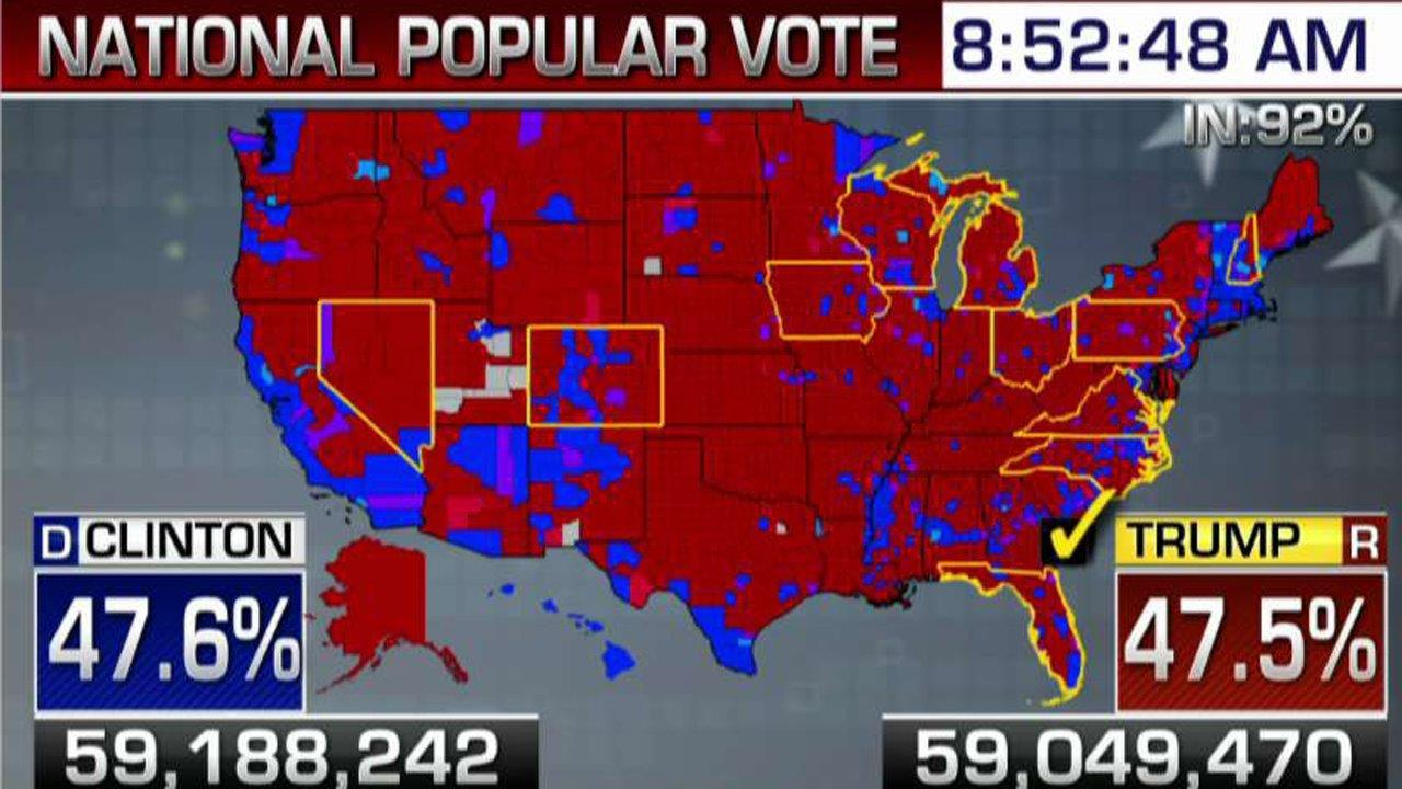 How two polls predicted Trump's surprise victory | Fox News