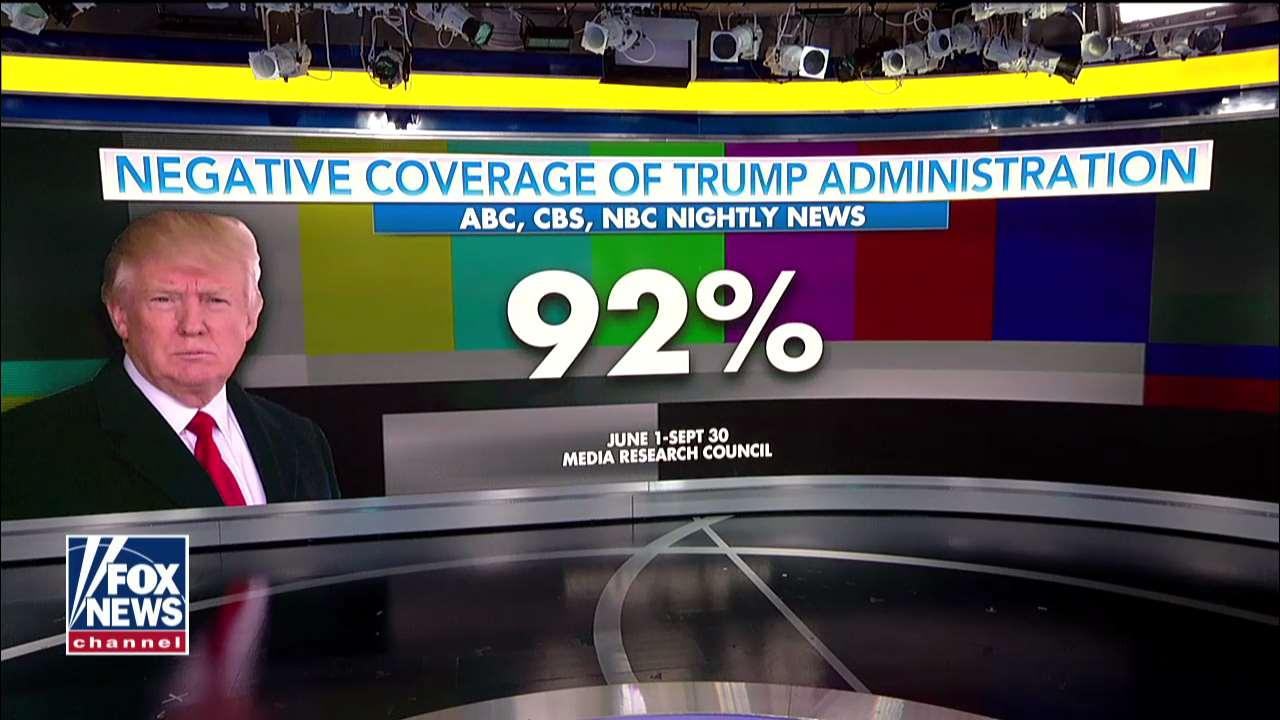 Network evening newscasts overwhelmingly anti-Trump as midterms approach, study shows