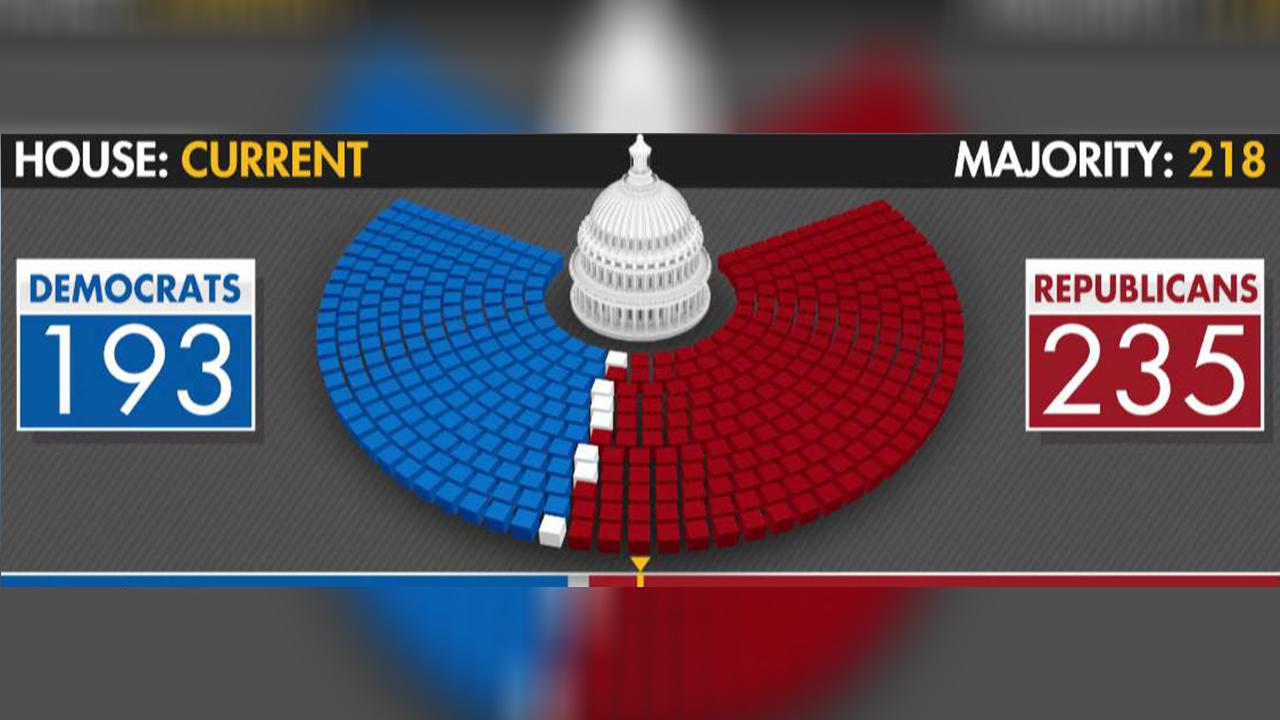 Breaking down the balance of power for the midterms