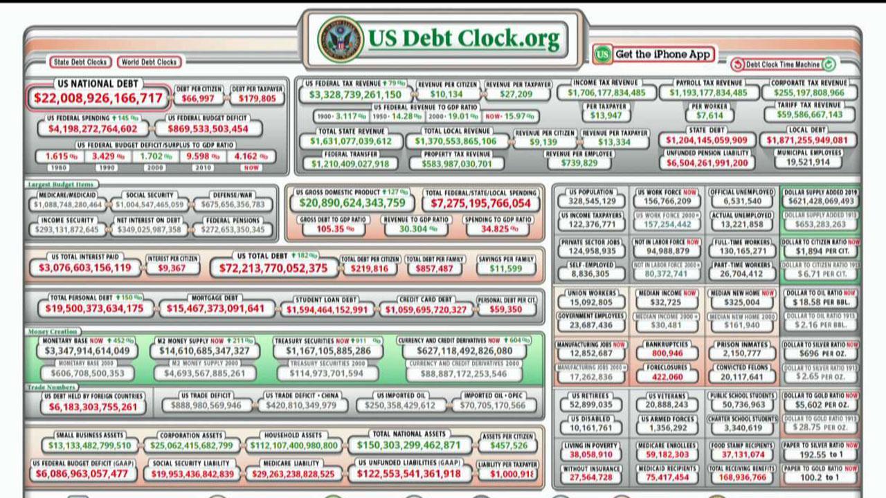 Reporter ' s Notebook: Wie die wachsende Staatsverschuldung scheint zu sein, verblassen von der Sorge in DC