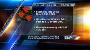 Dent's Forecast: Depression