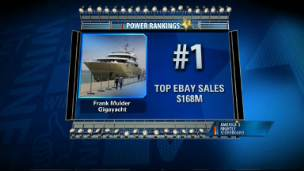 Power Rankings: Top EBAY Sales