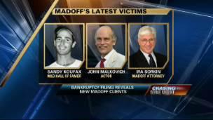 Kofax, Malkovich Did Business With Madoff