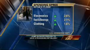 January Retail Sales' Surprise Rise