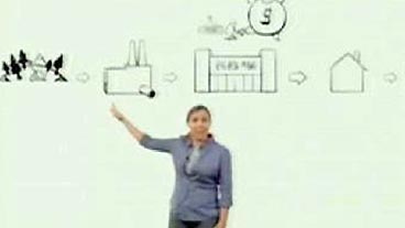 Toxic Teaching Tool?