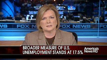 Double-Digit Unemployment