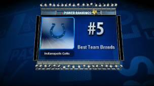 Top Team Brands